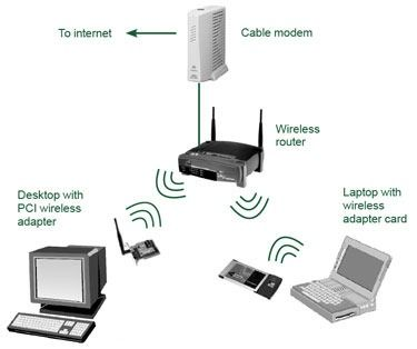 мрежови услуги